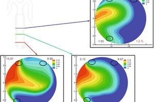 """<div class=""""bildtext_en"""">4 Spot measurements versus MI-CFD modelling</div>"""