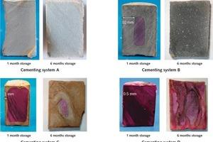 Optisches Erscheinungsbild (Färbung mittels Phenolphthalein) von Zementprobenkörpern nach Lagerung in nassem CO<sub>2</sub> über 1 und 6 Monate bei 90°C und 400 bar Druck